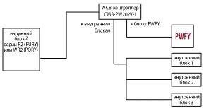 Пример схемы системы для бустерного блока