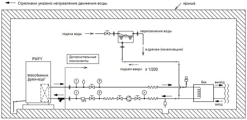 Пример гидравлической схемы