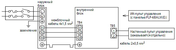 БП-ЭК-03/Т с кабелем 30м