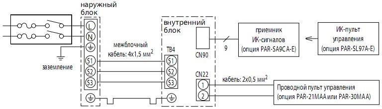 Схема соединений внутреннего и наружного блоков