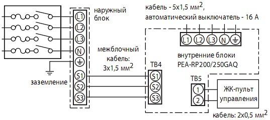 Схемы соединений внутреннего и